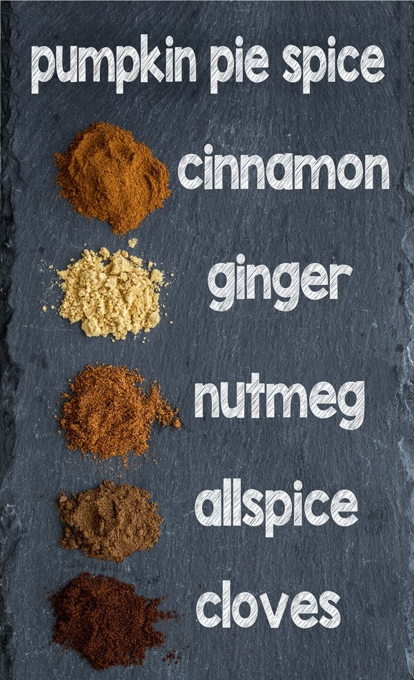 Homemade Pumpkin Pie Spice is a great thing to have on hand when you bake throughout the fall season. No need to run to the store!