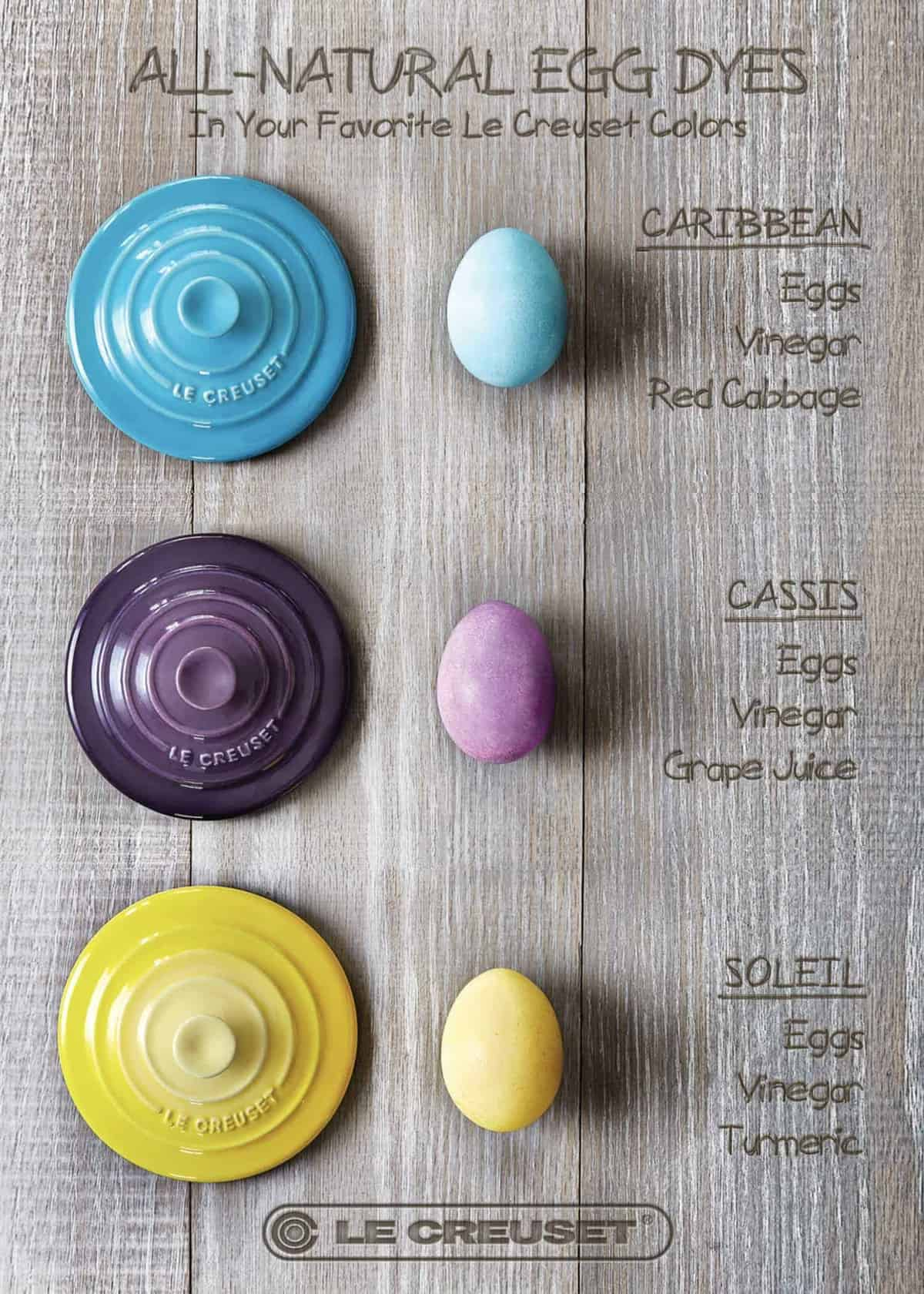 All-Natural Egg Dye and Le Creuset Giveaway